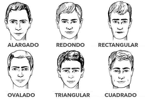 Personalidad y tipos de rostro.