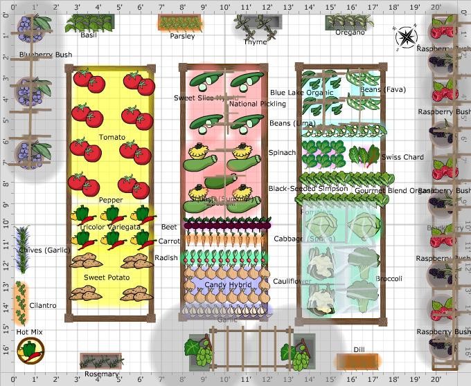 Garden Plans Kitchen Garden Potager The Old Farmer's Almanac