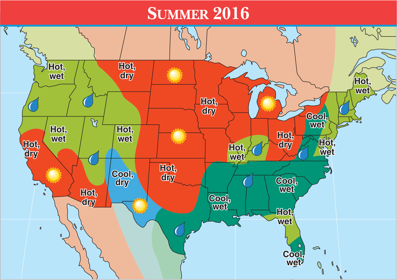 Summer Weather Forecast