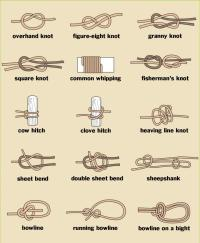How to Tie Knots: Tying Different Types of Knots with ...