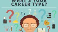 اختبار كيف اختار تخصصي الجامعي