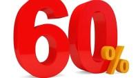 استعدادا لاختبار الرياضيات  إذا أتمت سهى حل 60 ٪ من إجمالي ٤٠ تمرينًا