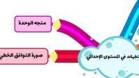 المتجهات في المستوى الاحداثي المصدر السعودي