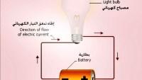 المعدل الزمني لتدفق الشحنة الكهربائية