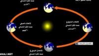 تتحرك الارض حول الشمس في مسار