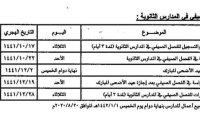 تسجيل الفصل الصيفي لنظام المقررات 1443