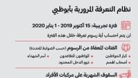 تطبيق نظام التعرفة المرورية فى ابو ظبي – معلومات