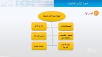 تعتبر الشريعة الاسلامية من اهم مصادر حقوق الانسان علي كافة المستويات المحلية والاقليمية والدولية
