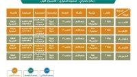 جدول حصص التعليم عن بعد 1443 السعودية