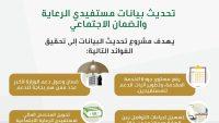 رابط تحديث بيانات مستفيدي الضمان الاجتماعي 1443