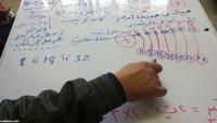 عدد الالكترونات في مستوى الطاقة الرئيسي الثاني