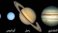 ما الذي يجعل الكواكب تبقى في مداراتها وضح ذلك