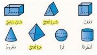 اي الصفات تجمع بين الهرم الخماسي والمنشور الثلاثي