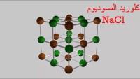 الصيغة الكيميائية لكبريتات الصوديوم