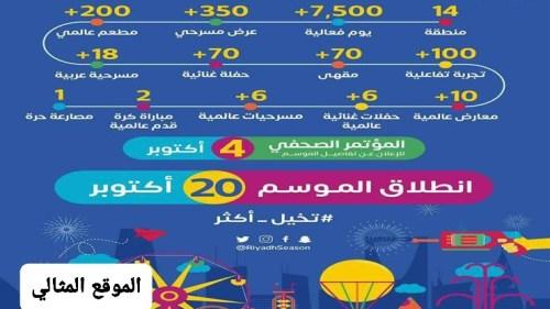 متى ينتهي موسم الرياض 2021