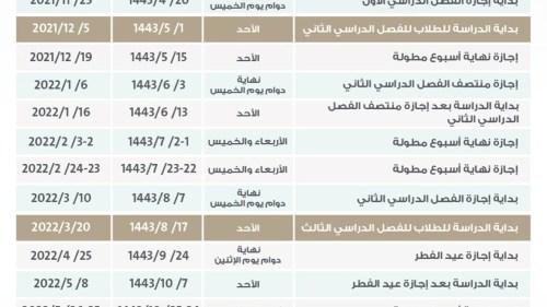 متى يبدا الترم الثاني 1443 في السعودية