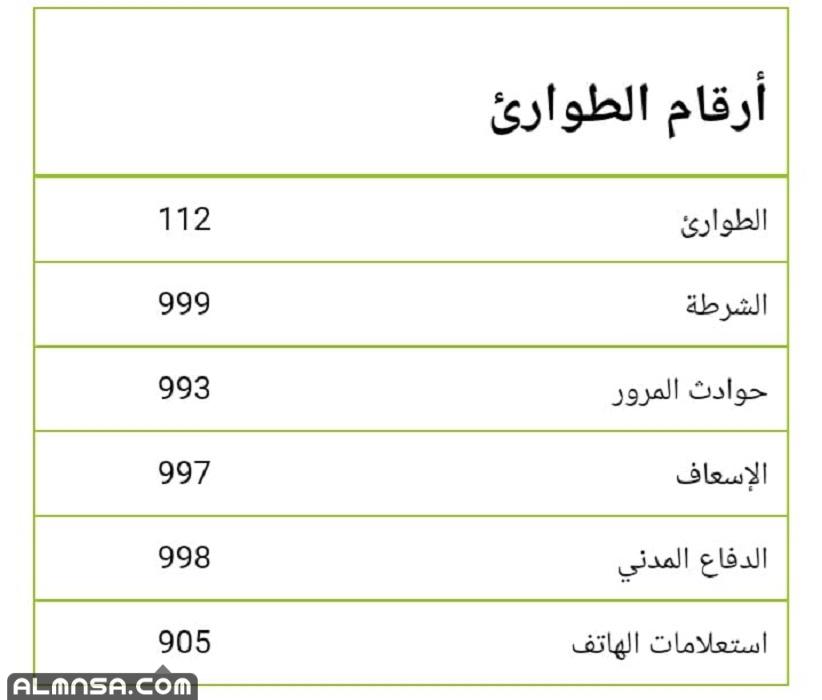 كم رقم الاسعاف السعودي الموحد