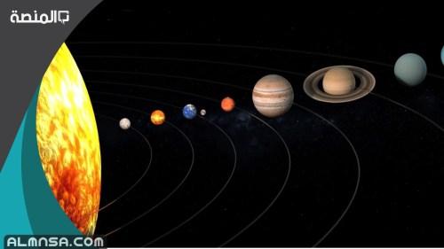 اسماء الكواكب بالترتيب