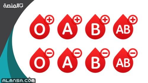 انواع فصائل الدم في جسم الانسان