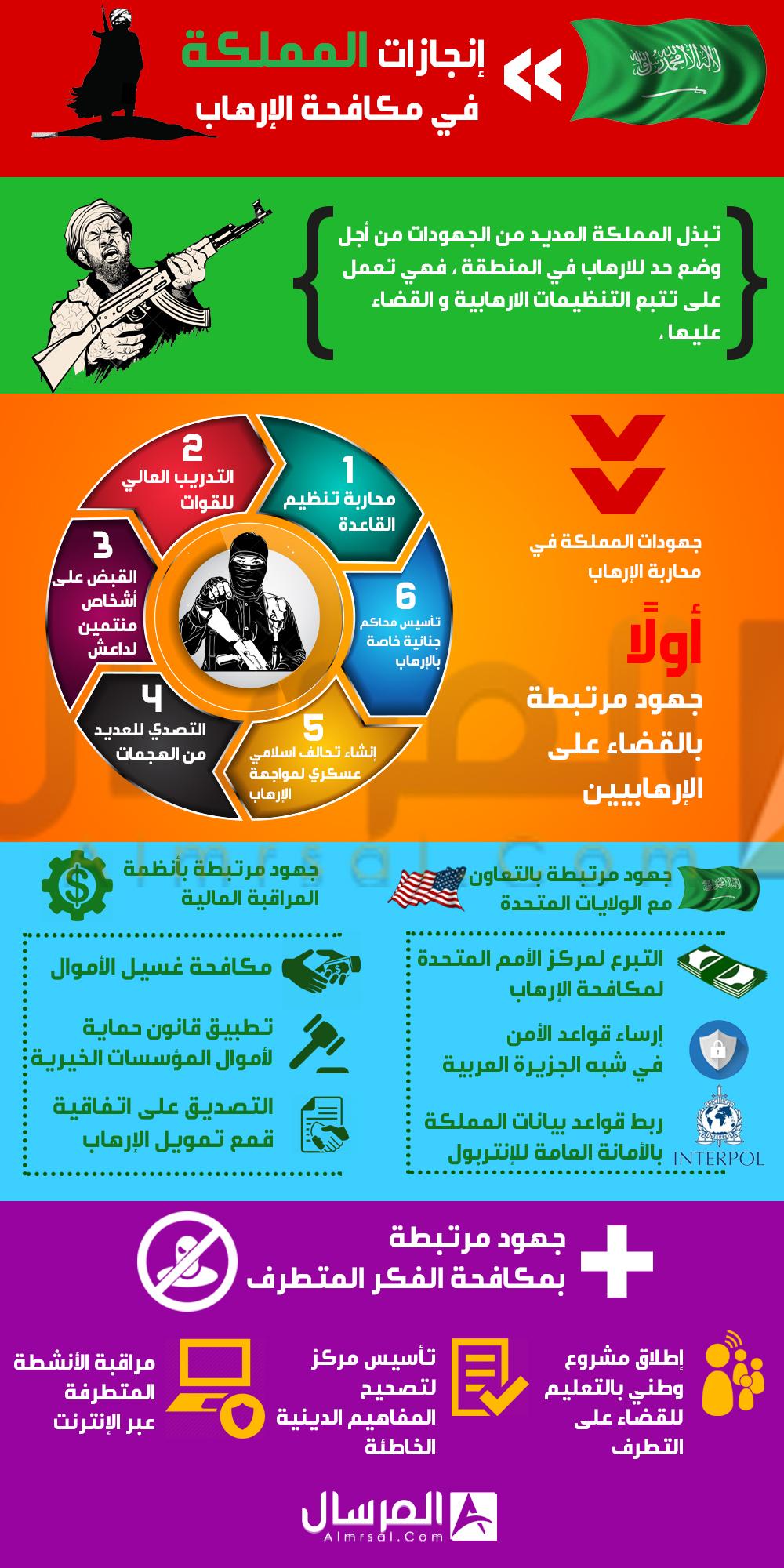 انجازات المملكة في مكافحة الارهاب المرسال