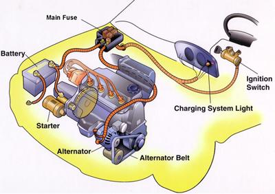 alternator_repair_alnahdhaauto - AL NAHDHA AUTO GARAGE