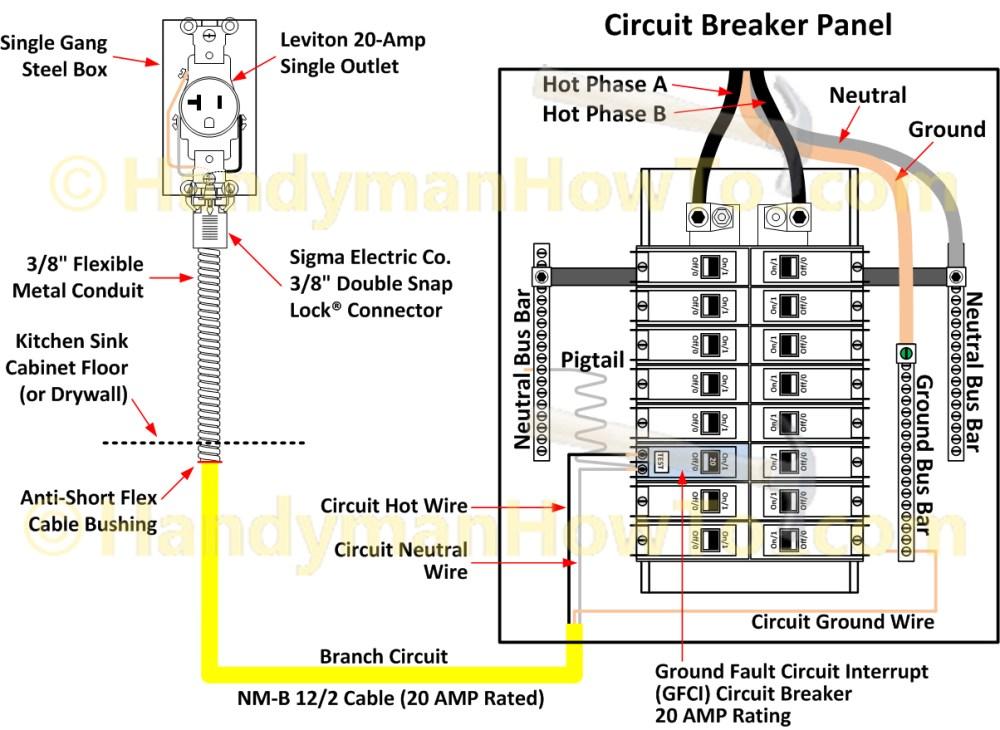 medium resolution of wiring diagram breaker panel 200 amp electrical for box breaker box wiring diagram