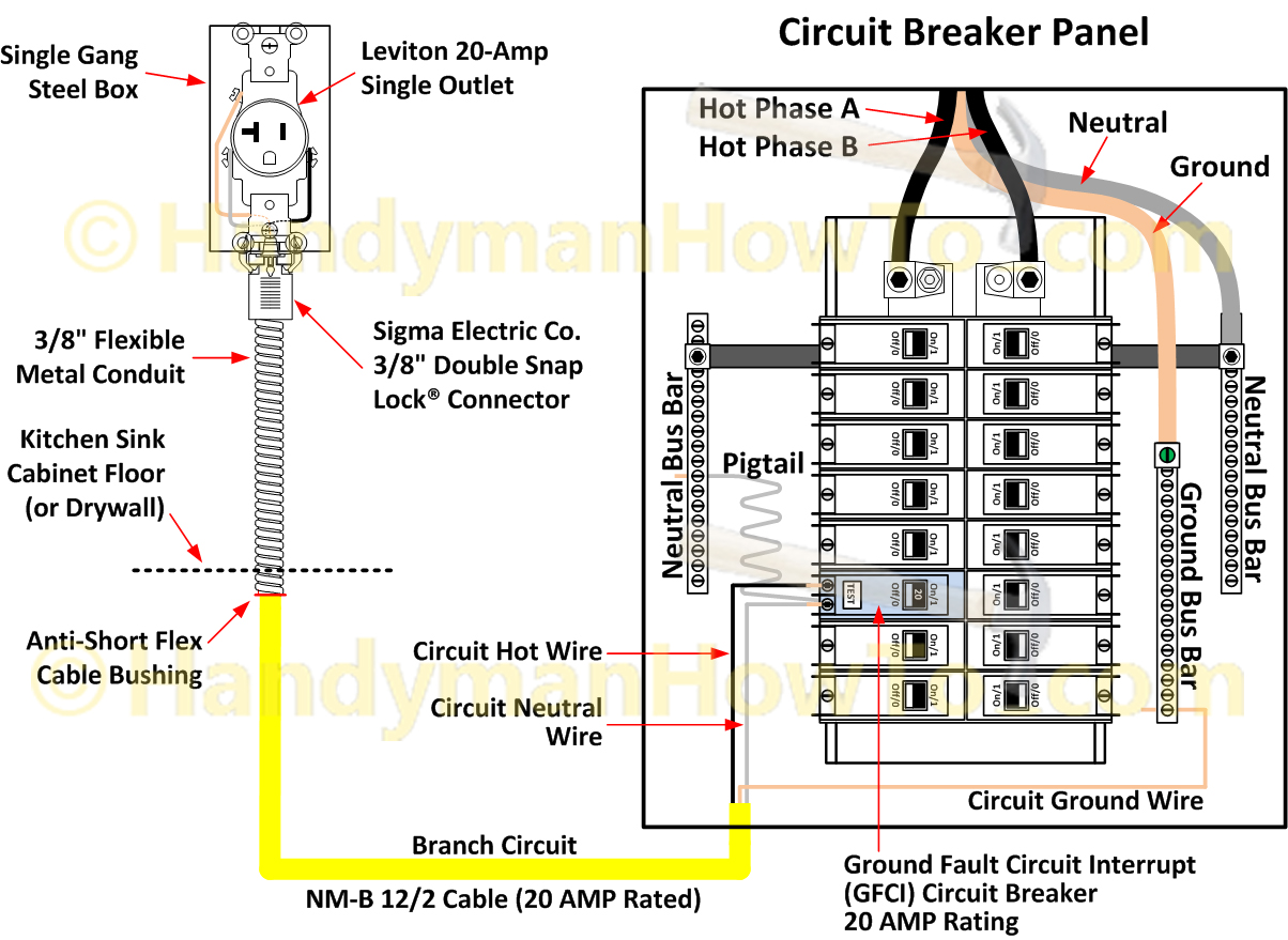 hight resolution of wiring diagram breaker panel 200 amp electrical for box breaker box wiring diagram