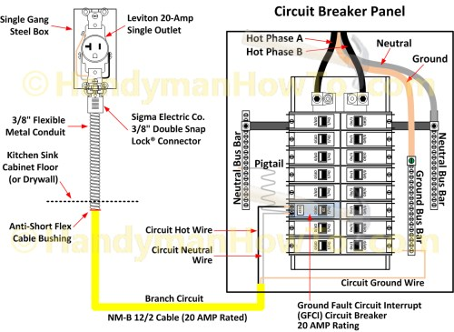 small resolution of wiring diagram breaker panel 200 amp electrical for box breaker box wiring diagram
