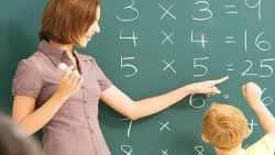 تفسير حلم التدريس في المنام لابن سيرين
