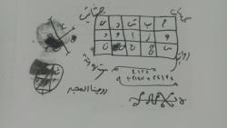 تفسير حلم طلاسم السحر في المنام للإمام الصادق