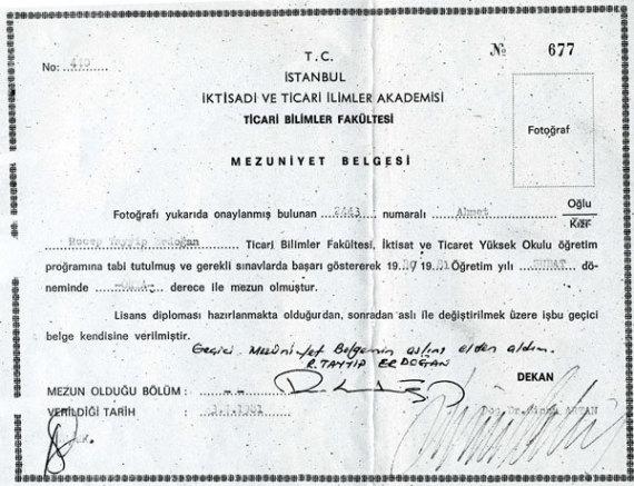 اوردغان