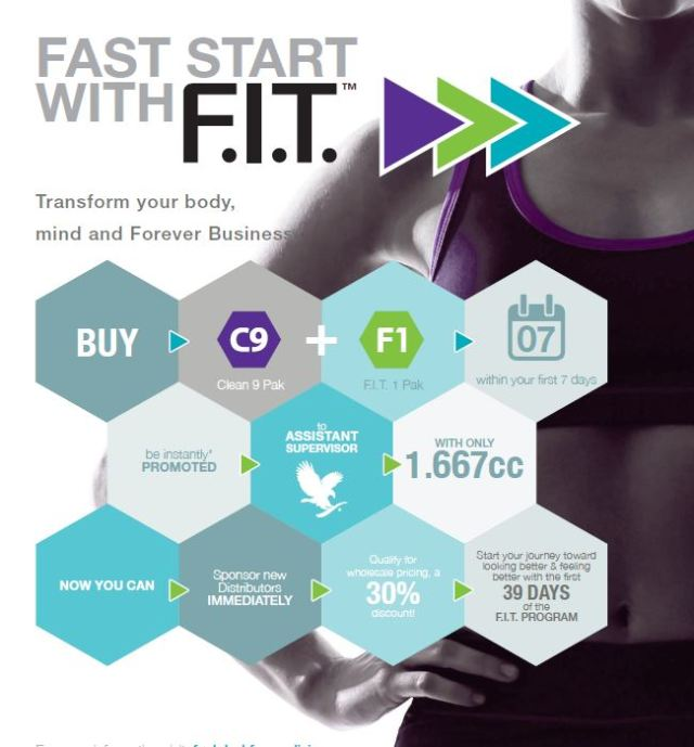 ast start with FIT usa