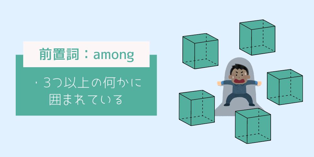 前置詞amongのイメージ