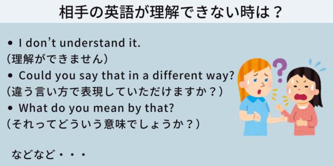 相手の英語が理解できない時の表現