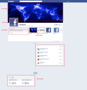 Facebook Brand page