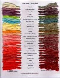 How To Dye Alpaca Fiber with Kool-Aid AlpacaBytes  Dutch ...