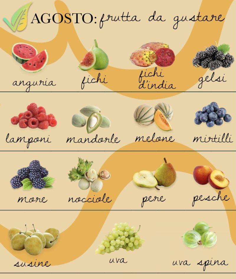 la Frutta di agosto