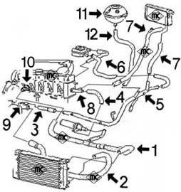Circuit de refroidissement TRANSPORTER 2.4 Diesel entre 9