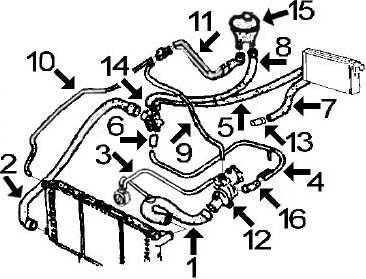 Circuit de refroidissement C-15 1.9 DIESEL moteurr DW8