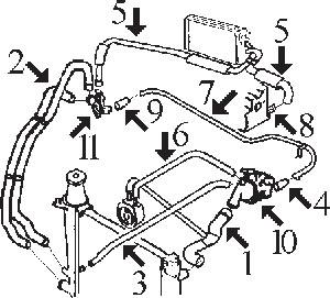 Circuit de refroidissement ZX TurboDiesel (moteur XUD9TE