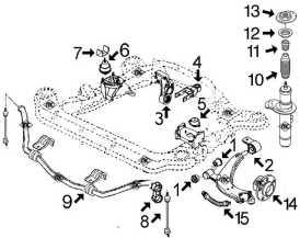 Suspension avant et support moteur ZX DIESEL et TURBO