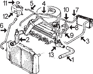 Circuit de refroidissement FIESTA 1.6 XR2 moteurs HL 1983