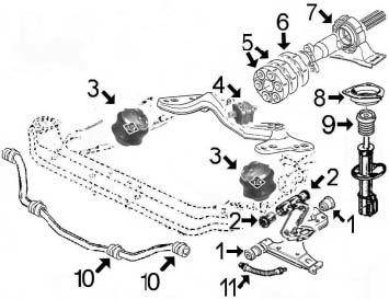 Suspension Kit Bmw X5 Honda Accord Suspension Kit Wiring
