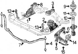 Suspension avant et support moteur PRIMASTAR 1.9 Diesel