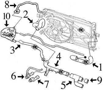 Bmw M43 Turbo BMW M102 Wiring Diagram ~ Odicis