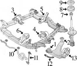Suspension avant et support moteur CORSA C 1.7 DTL