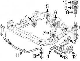 Suspension avant et support moteur VECTRA B 1.7 Diesel
