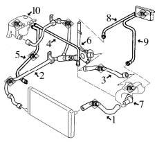 Circuit de refroidissement 106 1.5 Diesel (moteur TUD5