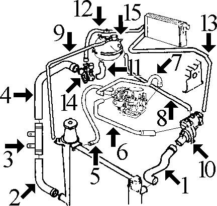 Circuit de refroidissement 309 moteur 1905 cc(XU92C