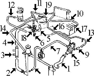Circuit de refroidissement 309 moteur Turbo Diesel 1769 cc